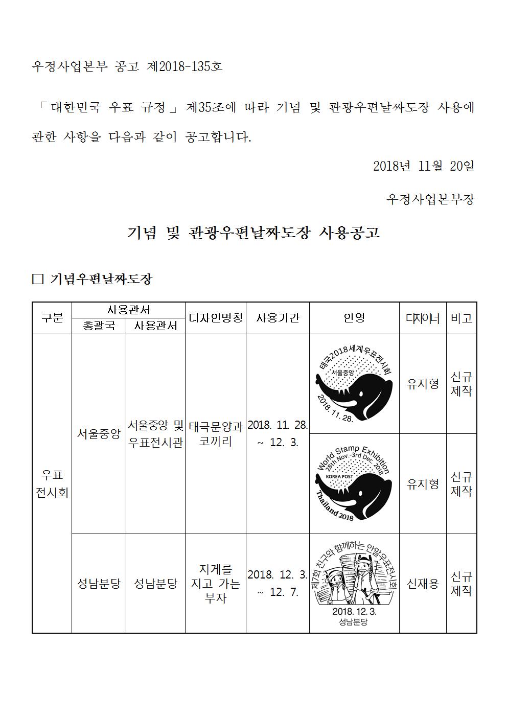 우정사업본부 공고 제2018-135호(기념 및 관광우편날짜도장 사용공고)001.png