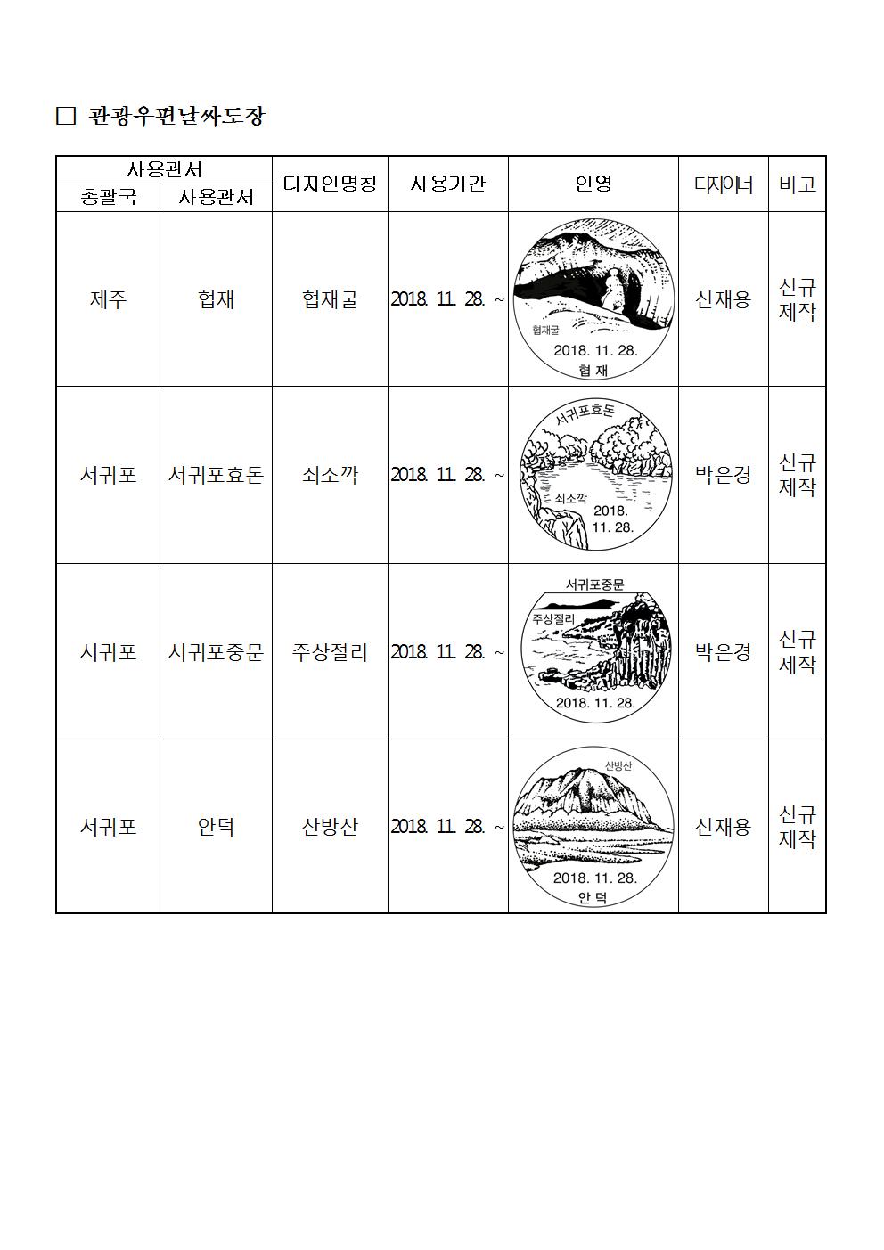 우정사업본부 공고 제2018-135호(기념 및 관광우편날짜도장 사용공고)002.png